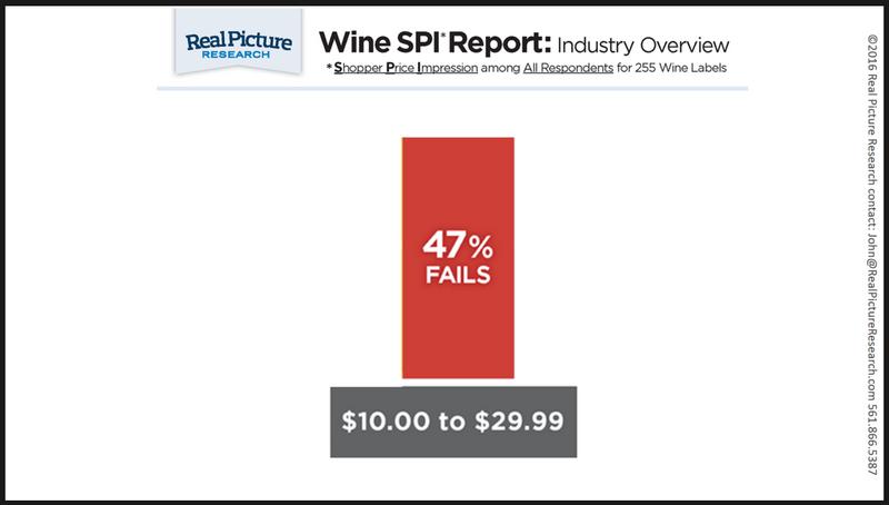 Real Picture Research Shopper Price Impression 1