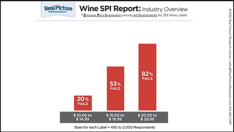Real Picture Research Shopper Price Impression 2
